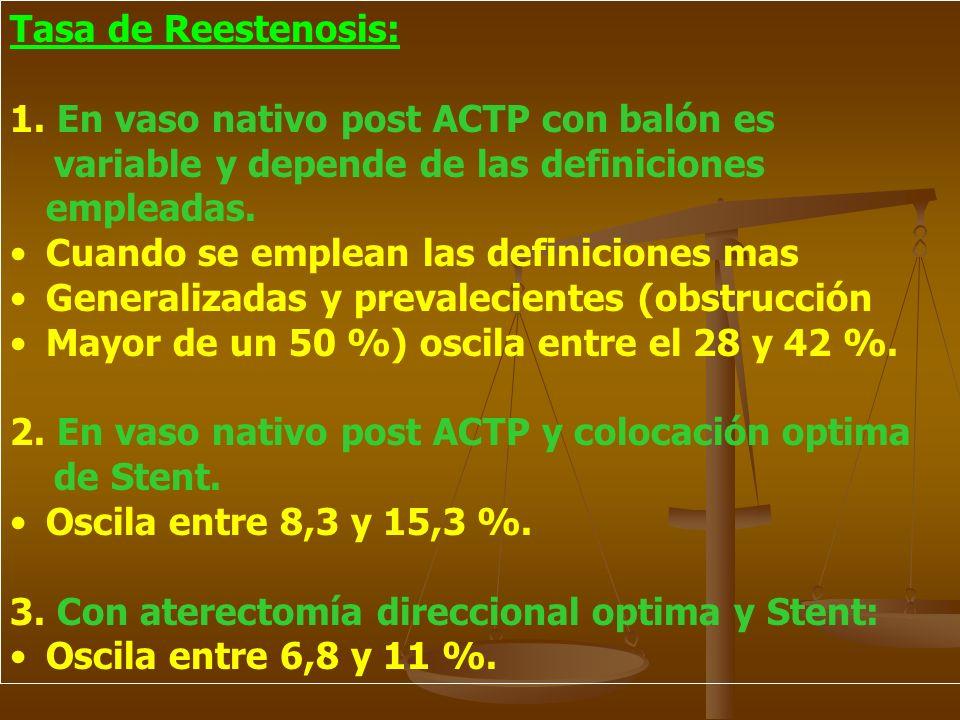 Tasa de Reestenosis:En vaso nativo post ACTP con balón es. variable y depende de las definiciones empleadas.