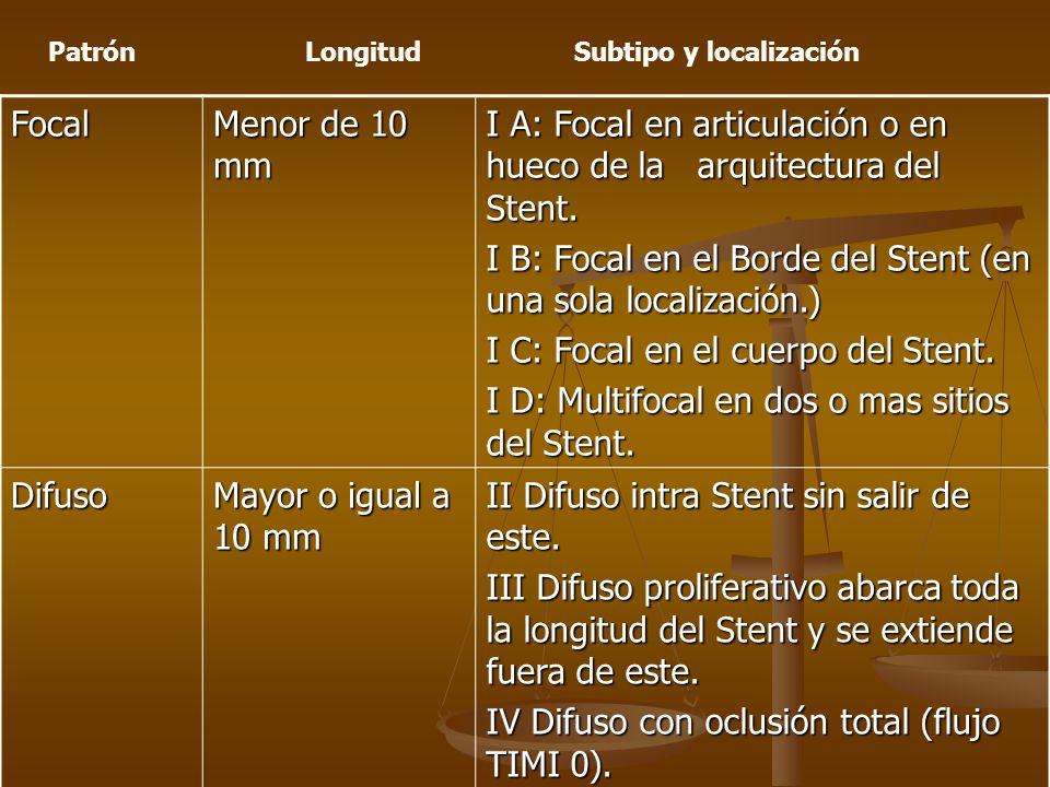 I A: Focal en articulación o en hueco de la arquitectura del Stent.