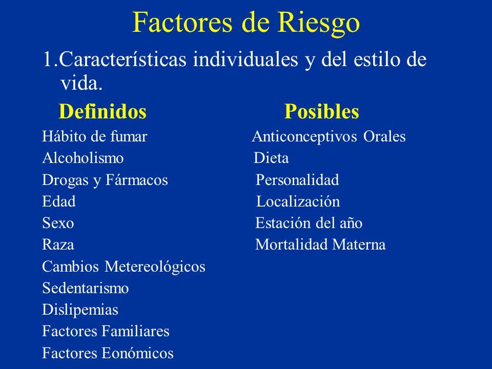 Factores de Riesgo 1.Características individuales y del estilo de vida. Definidos Posibles.