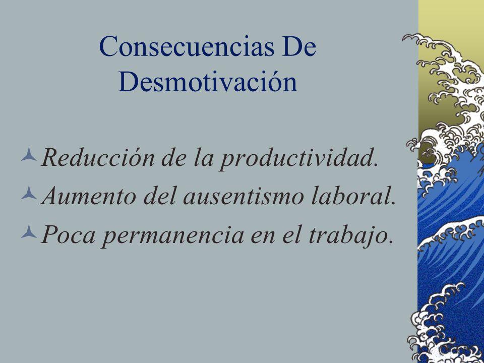 Consecuencias De Desmotivación