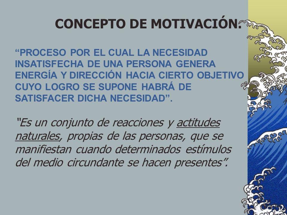 CONCEPTO DE MOTIVACIÓN.