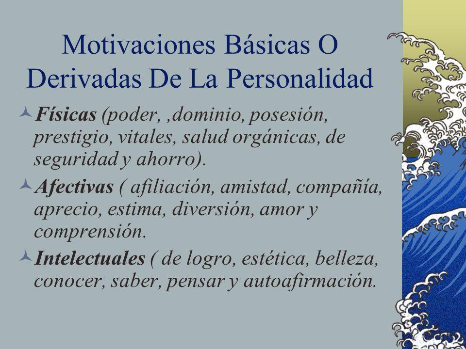 Motivaciones Básicas O Derivadas De La Personalidad