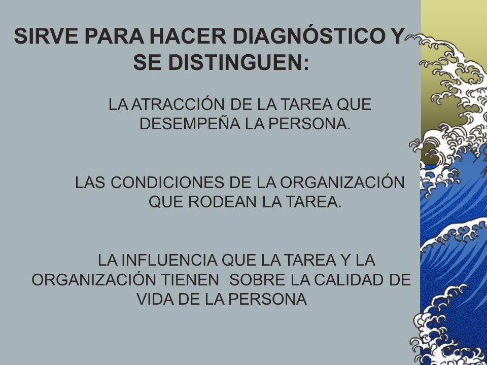 SIRVE PARA HACER DIAGNÓSTICO Y SE DISTINGUEN:
