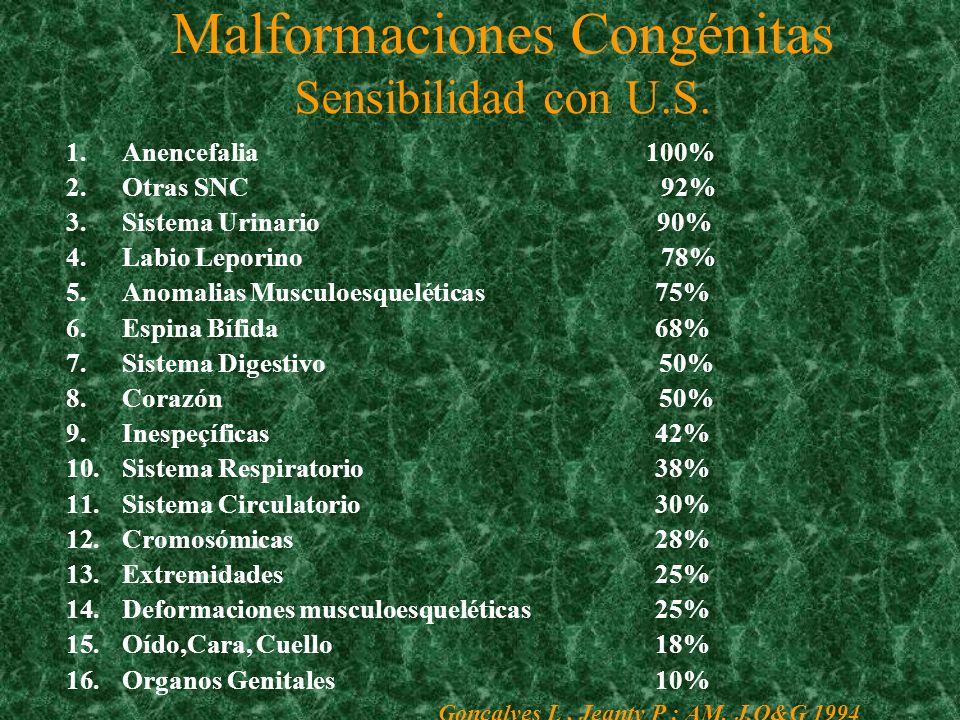 Malformaciones Congénitas Sensibilidad con U.S.