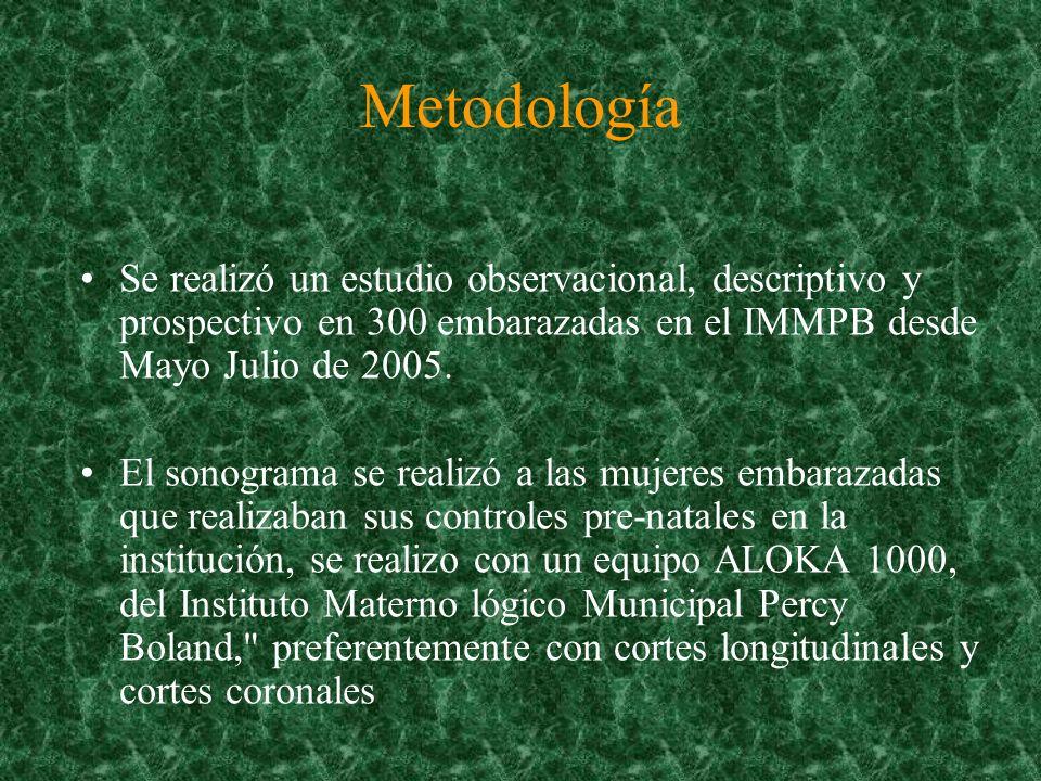 Metodología Se realizó un estudio observacional, descriptivo y prospectivo en 300 embarazadas en el IMMPB desde Mayo Julio de 2005.