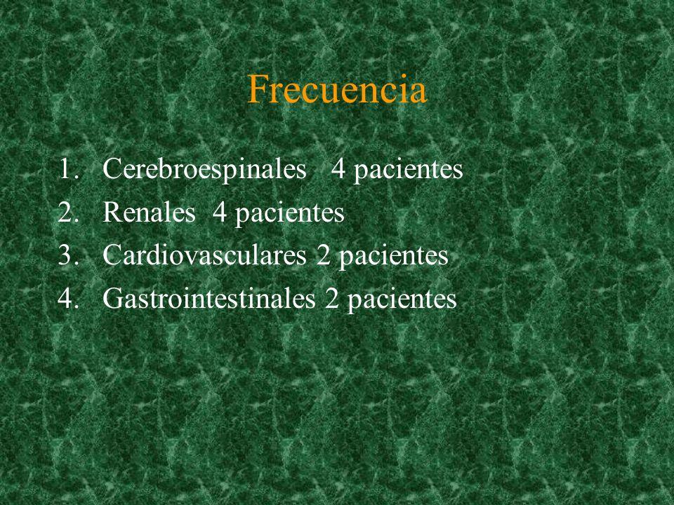 Frecuencia Cerebroespinales 4 pacientes Renales 4 pacientes