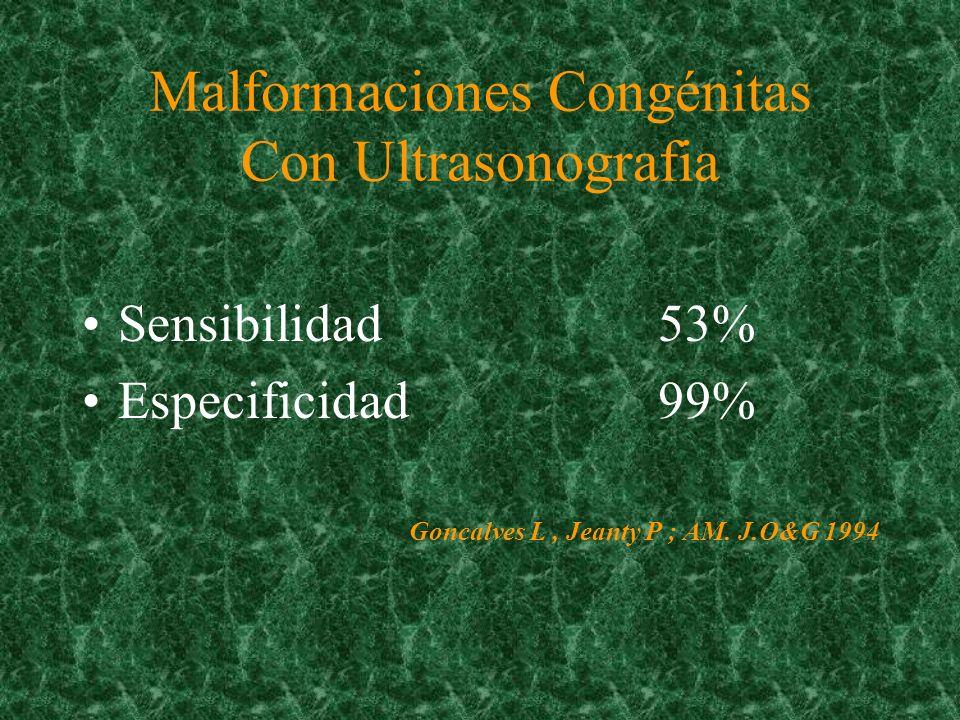 Malformaciones Congénitas Con Ultrasonografia