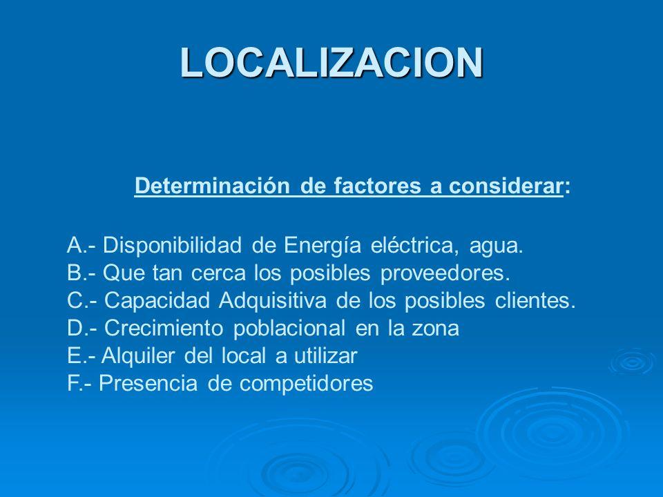 Determinación de factores a considerar: