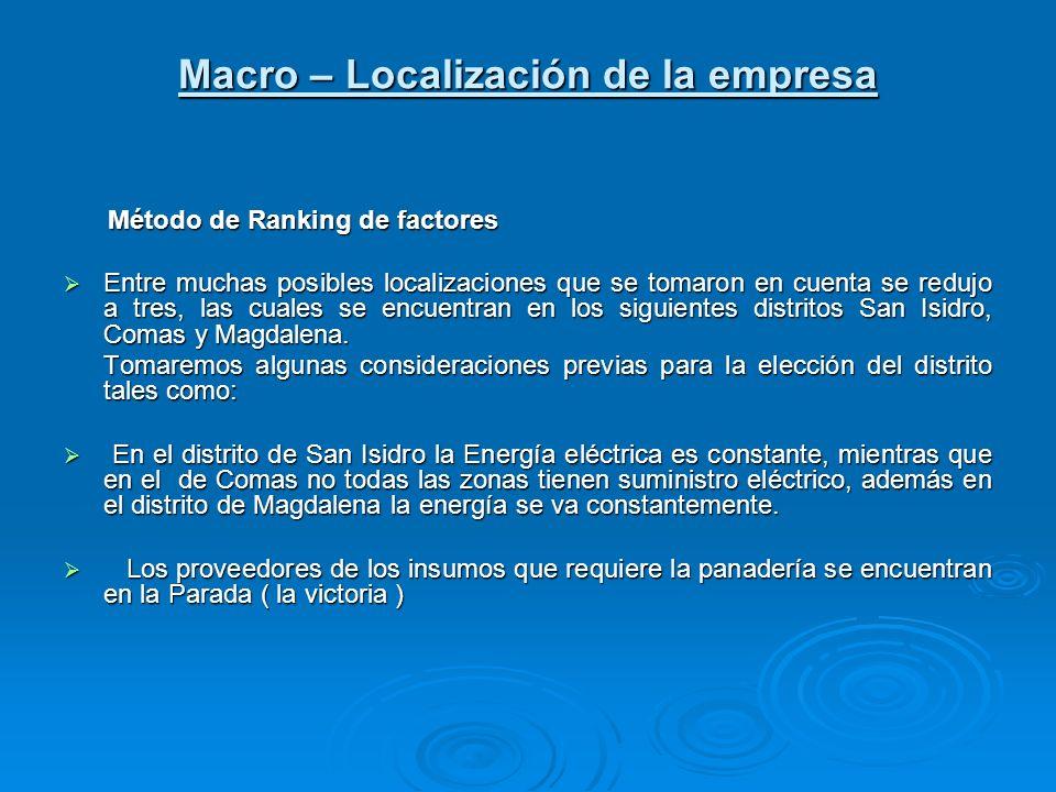 Macro – Localización de la empresa