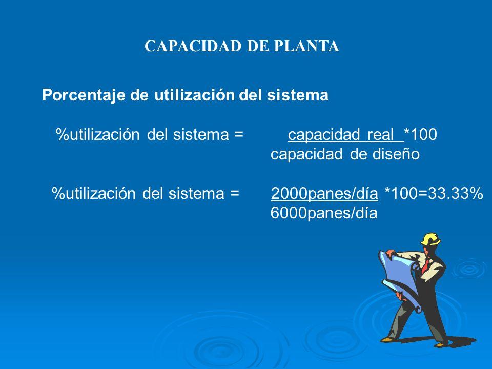 CAPACIDAD DE PLANTA Porcentaje de utilización del sistema. %utilización del sistema = capacidad real *100.