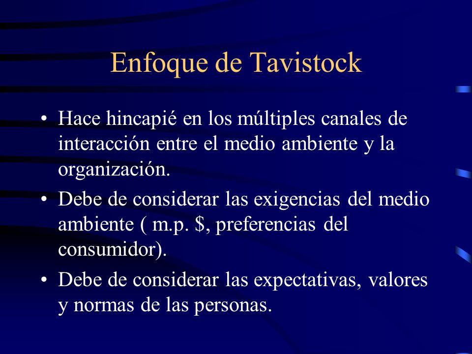 Enfoque de Tavistock Hace hincapié en los múltiples canales de interacción entre el medio ambiente y la organización.
