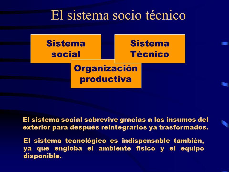 El sistema socio técnico