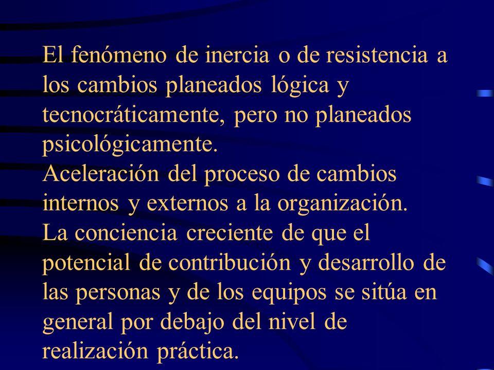 El fenómeno de inercia o de resistencia a los cambios planeados lógica y tecnocráticamente, pero no planeados psicológicamente.