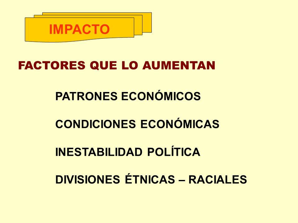 IMPACTO FACTORES QUE LO AUMENTAN PATRONES ECONÓMICOS