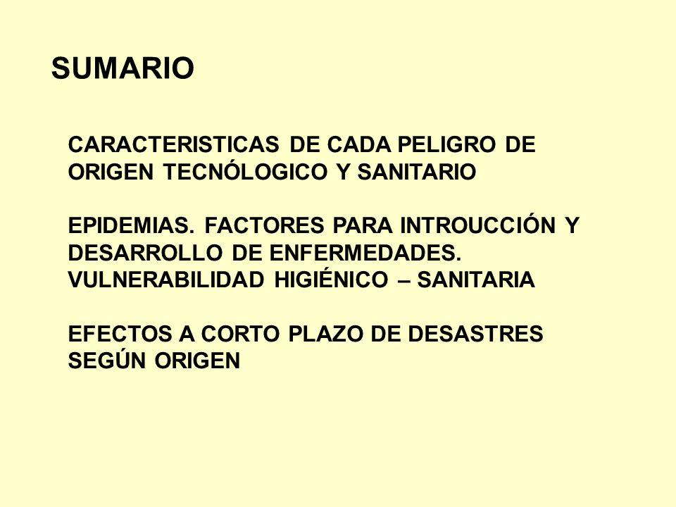 SUMARIO CARACTERISTICAS DE CADA PELIGRO DE