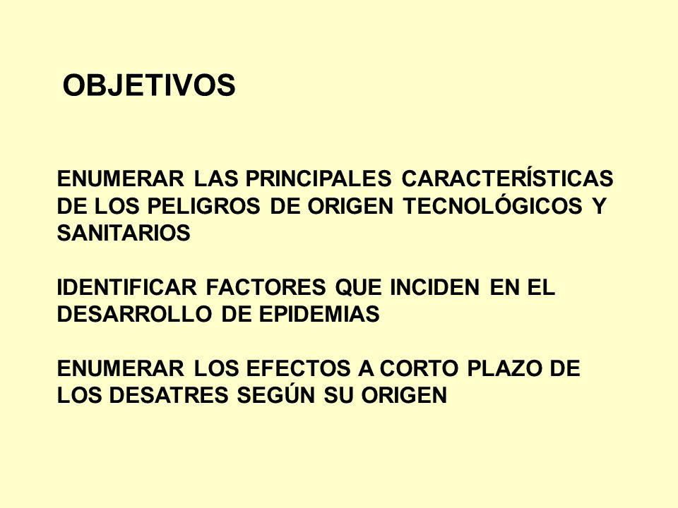OBJETIVOS ENUMERAR LAS PRINCIPALES CARACTERÍSTICAS