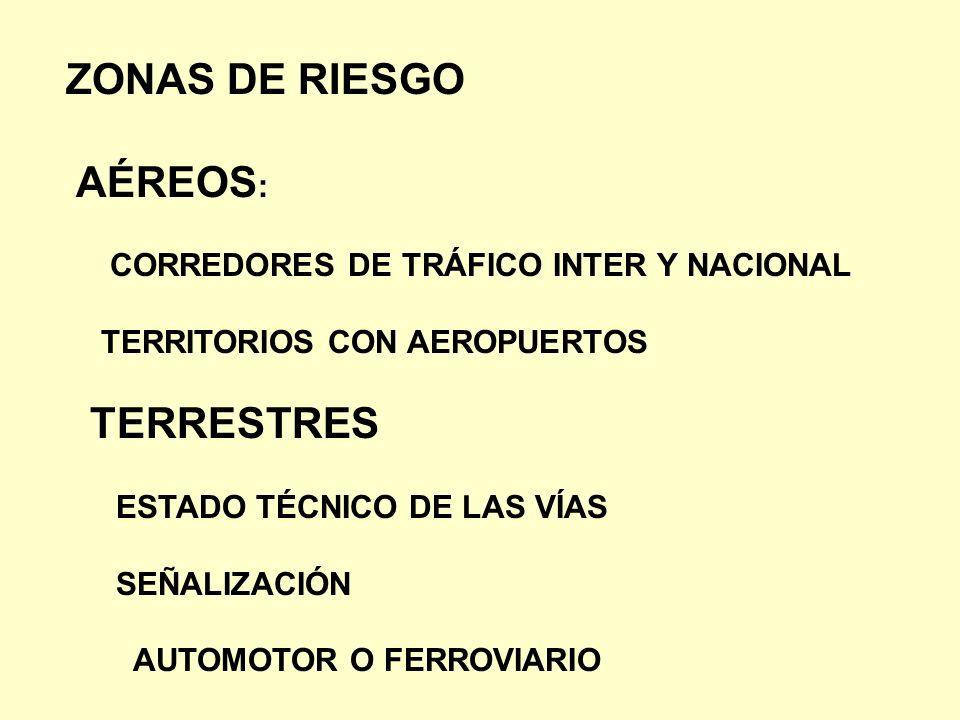 ZONAS DE RIESGO AÉREOS: TERRESTRES