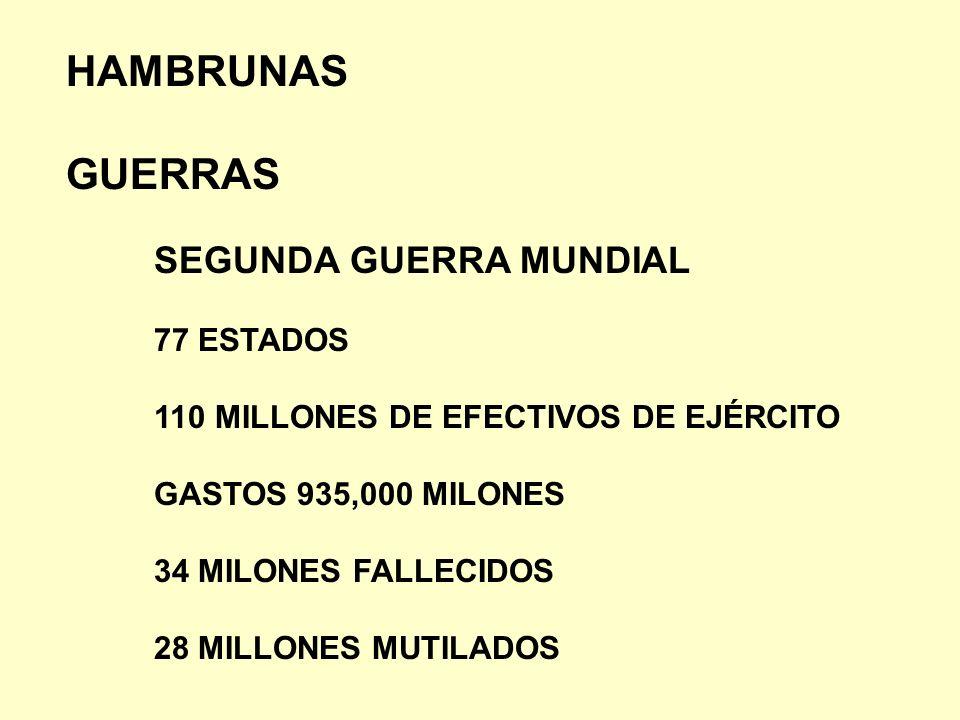 HAMBRUNAS GUERRAS SEGUNDA GUERRA MUNDIAL 77 ESTADOS