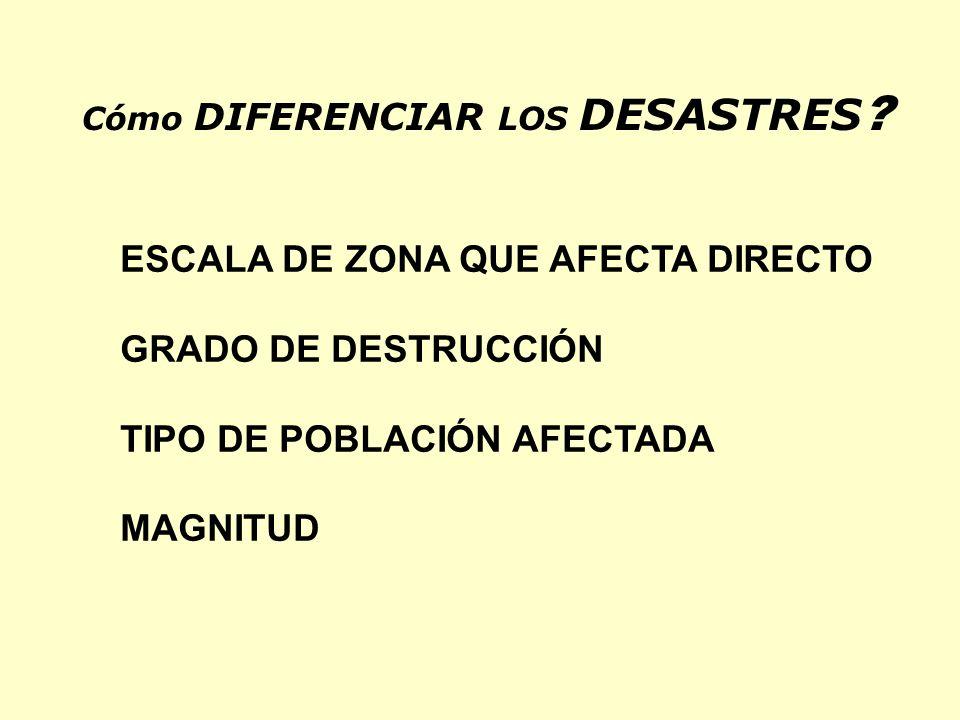 ESCALA DE ZONA QUE AFECTA DIRECTO GRADO DE DESTRUCCIÓN
