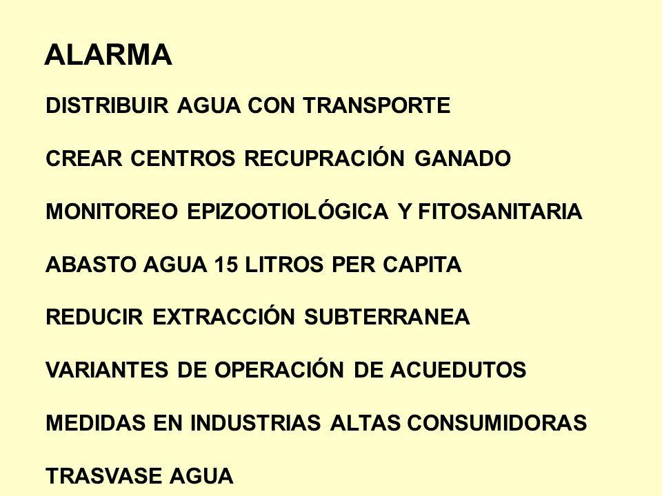 ALARMA DISTRIBUIR AGUA CON TRANSPORTE CREAR CENTROS RECUPRACIÓN GANADO