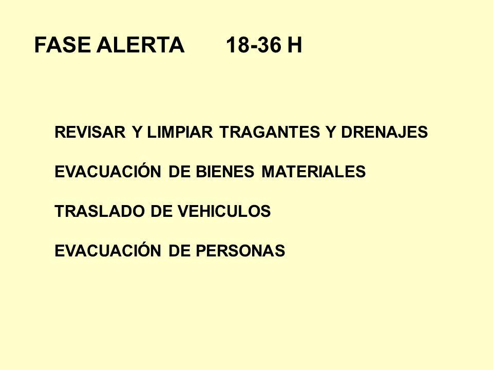FASE ALERTA 18-36 H REVISAR Y LIMPIAR TRAGANTES Y DRENAJES