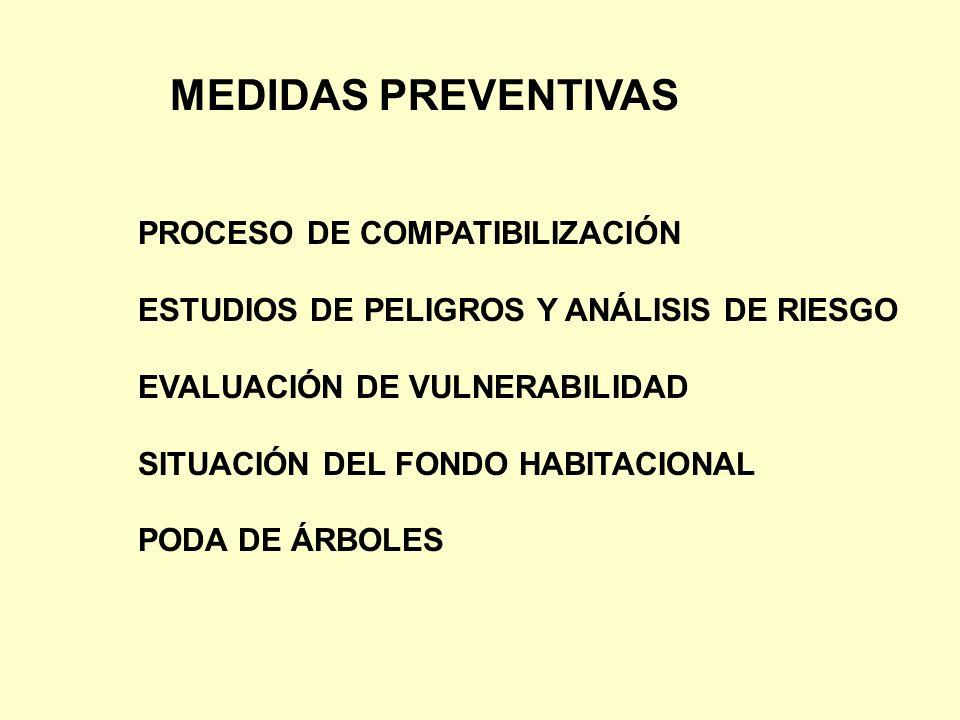 MEDIDAS PREVENTIVAS PROCESO DE COMPATIBILIZACIÓN
