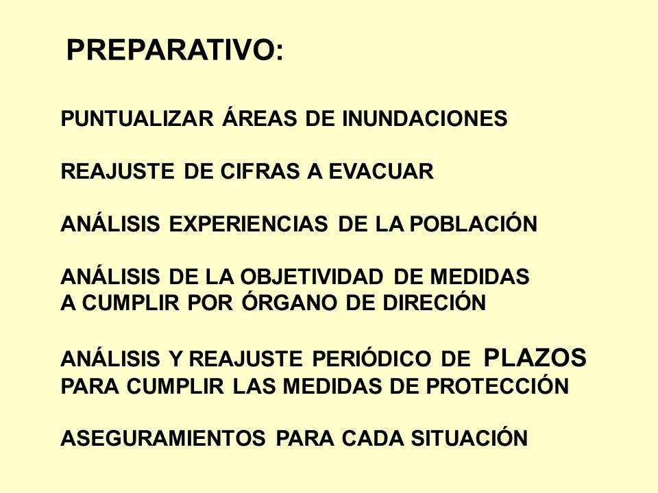 PREPARATIVO: PUNTUALIZAR ÁREAS DE INUNDACIONES