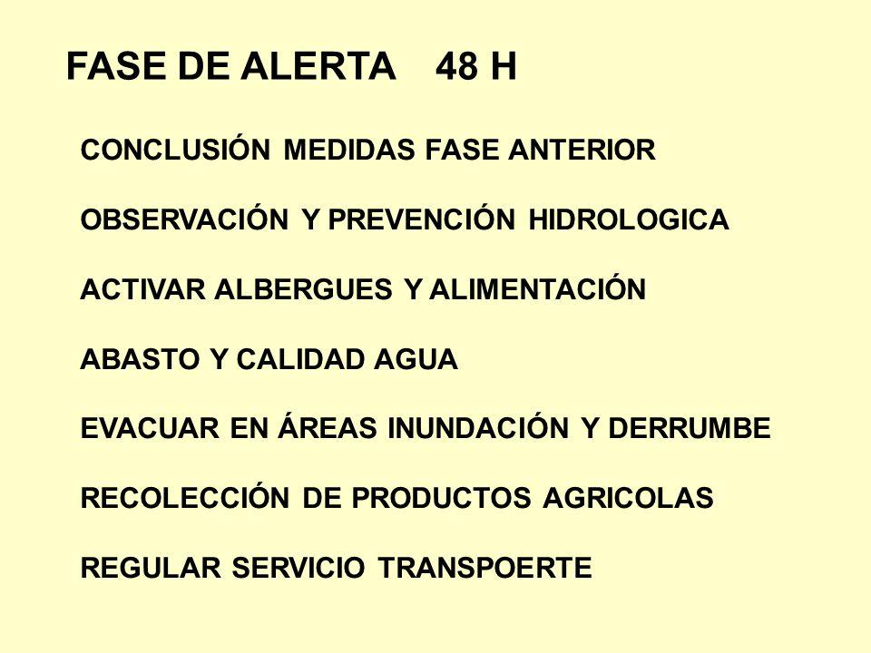 FASE DE ALERTA 48 H CONCLUSIÓN MEDIDAS FASE ANTERIOR