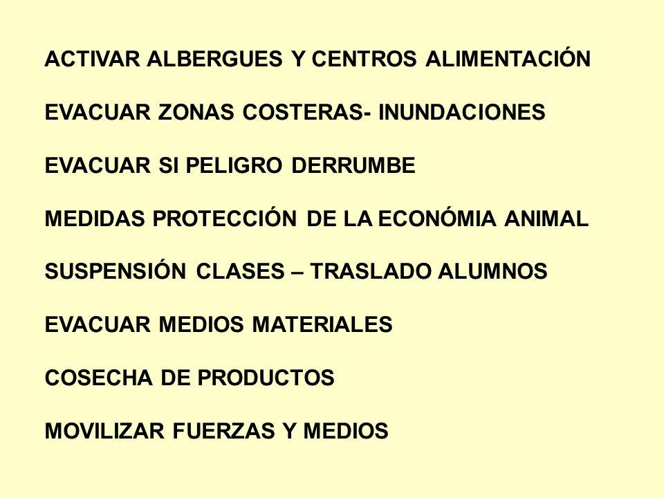 ACTIVAR ALBERGUES Y CENTROS ALIMENTACIÓN