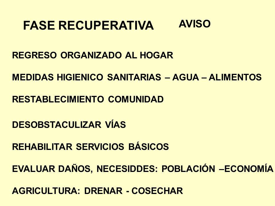 FASE RECUPERATIVA AVISO REGRESO ORGANIZADO AL HOGAR