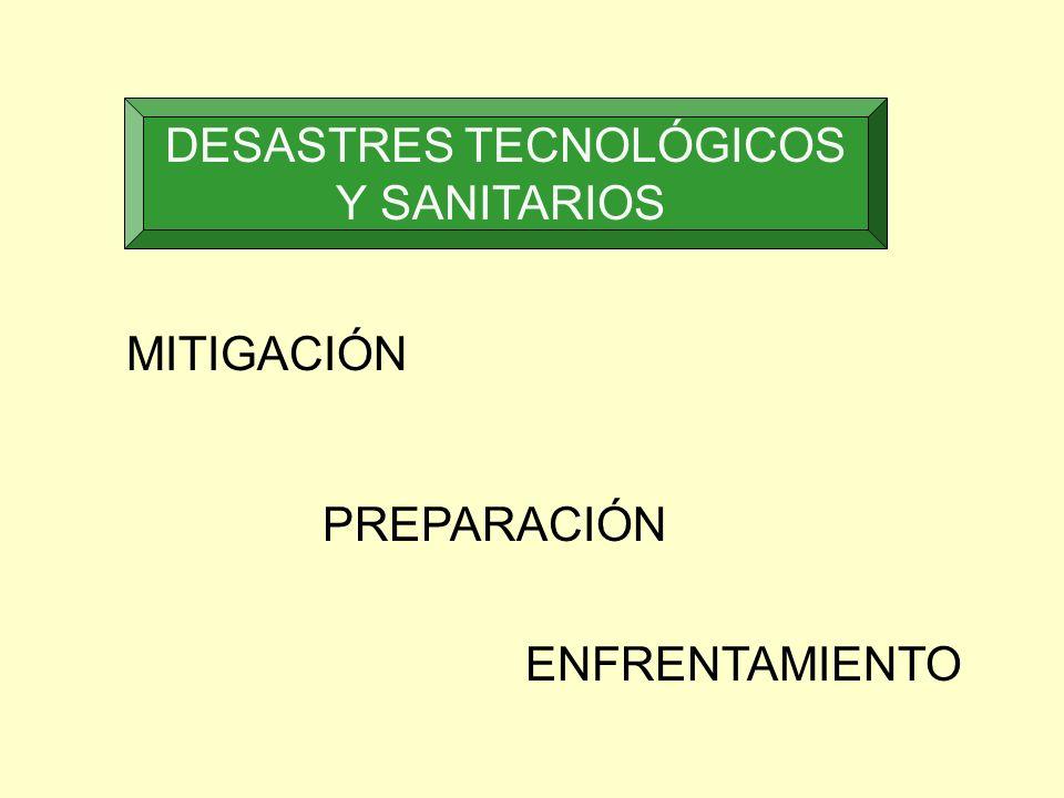 DESASTRES TECNOLÓGICOS