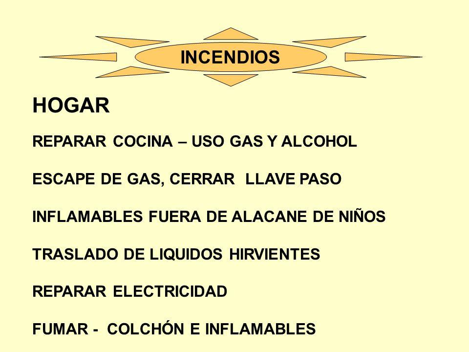 HOGAR INCENDIOS REPARAR COCINA – USO GAS Y ALCOHOL