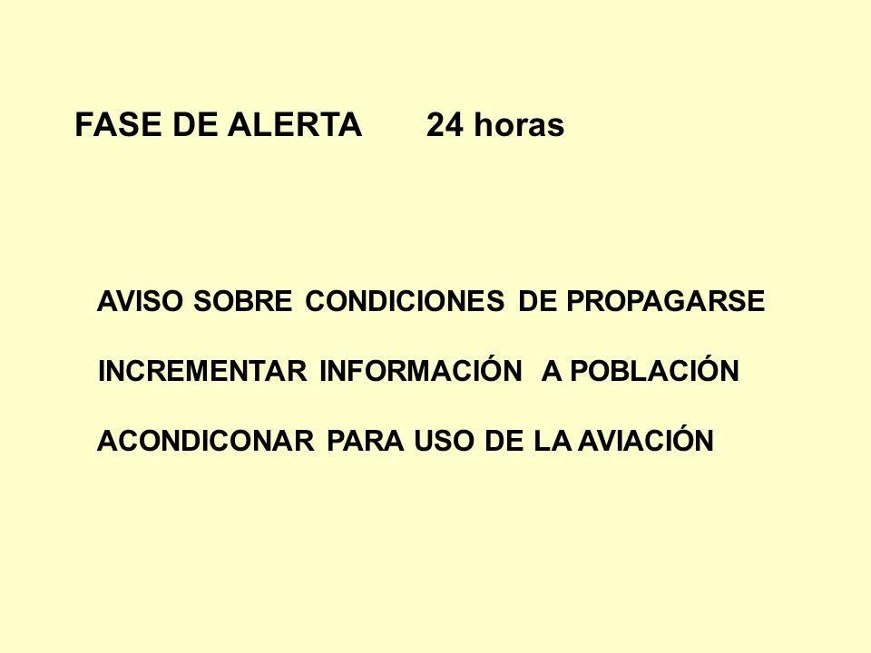 FASE DE ALERTA 24 horas AVISO SOBRE CONDICIONES DE PROPAGARSE
