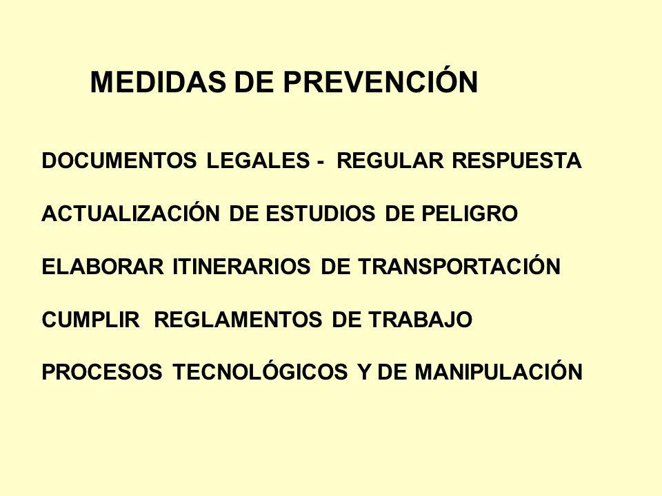 MEDIDAS DE PREVENCIÓN DOCUMENTOS LEGALES - REGULAR RESPUESTA