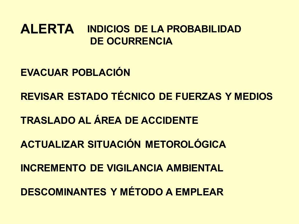 ALERTA INDICIOS DE LA PROBABILIDAD DE OCURRENCIA EVACUAR POBLACIÓN
