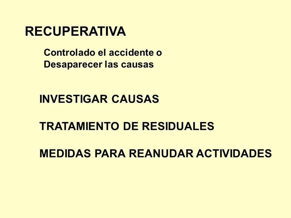 RECUPERATIVA INVESTIGAR CAUSAS TRATAMIENTO DE RESIDUALES