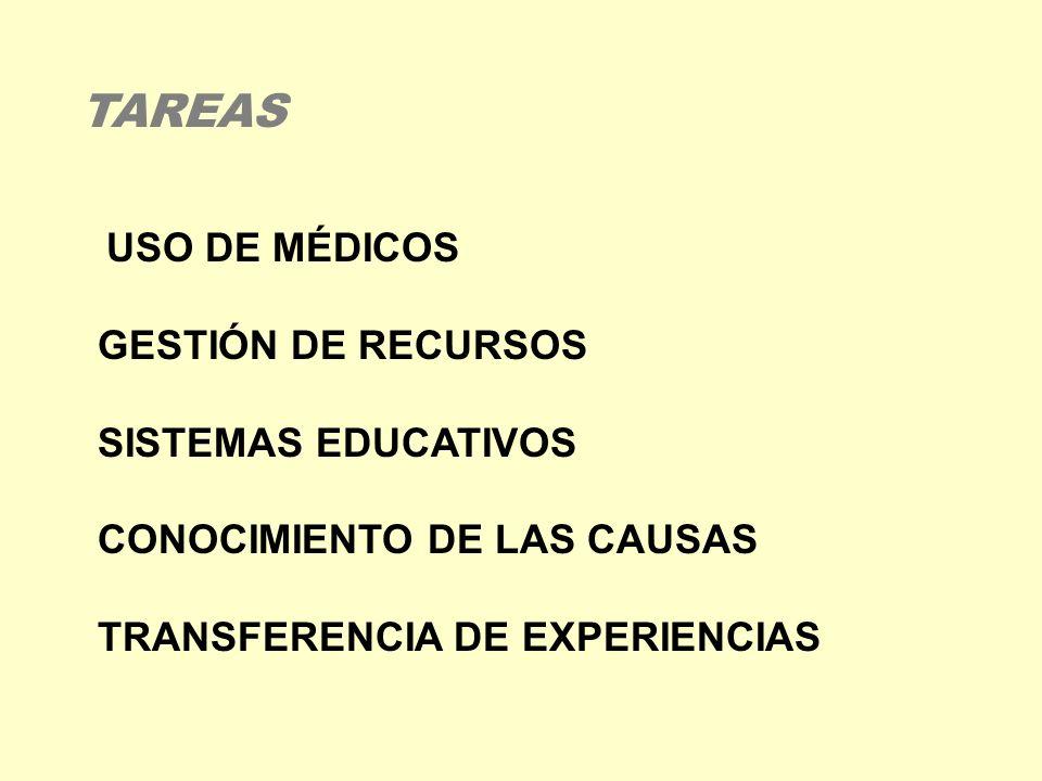 TAREAS GESTIÓN DE RECURSOS SISTEMAS EDUCATIVOS
