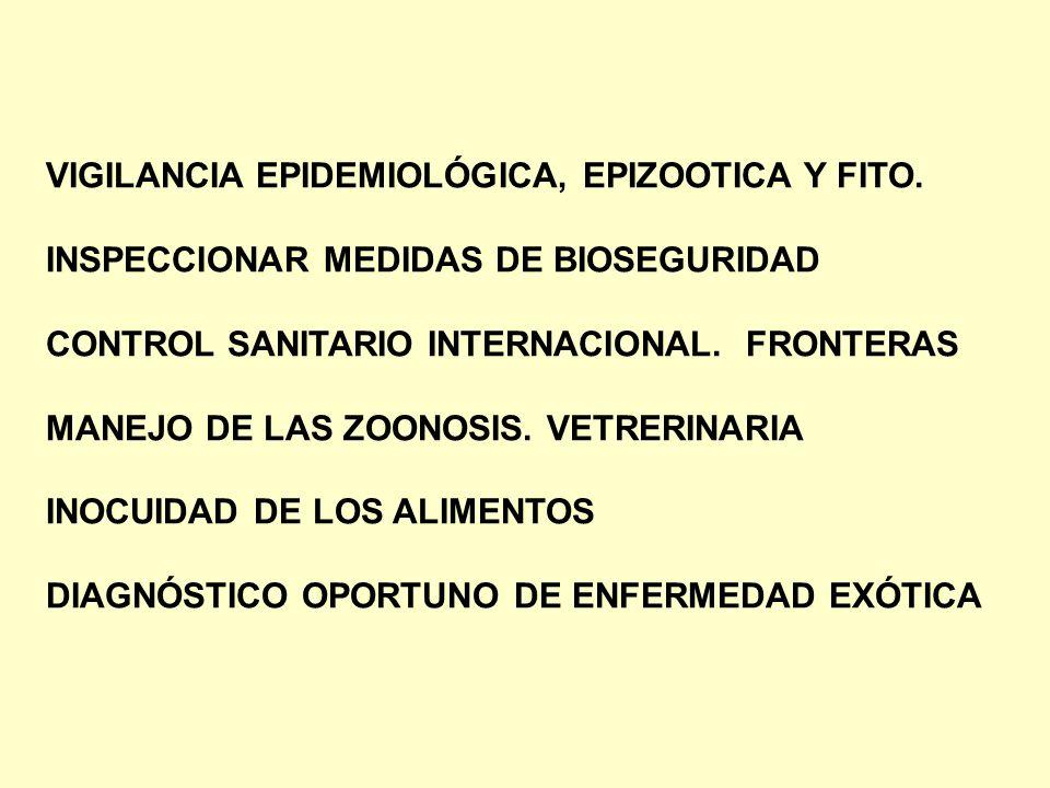 VIGILANCIA EPIDEMIOLÓGICA, EPIZOOTICA Y FITO.