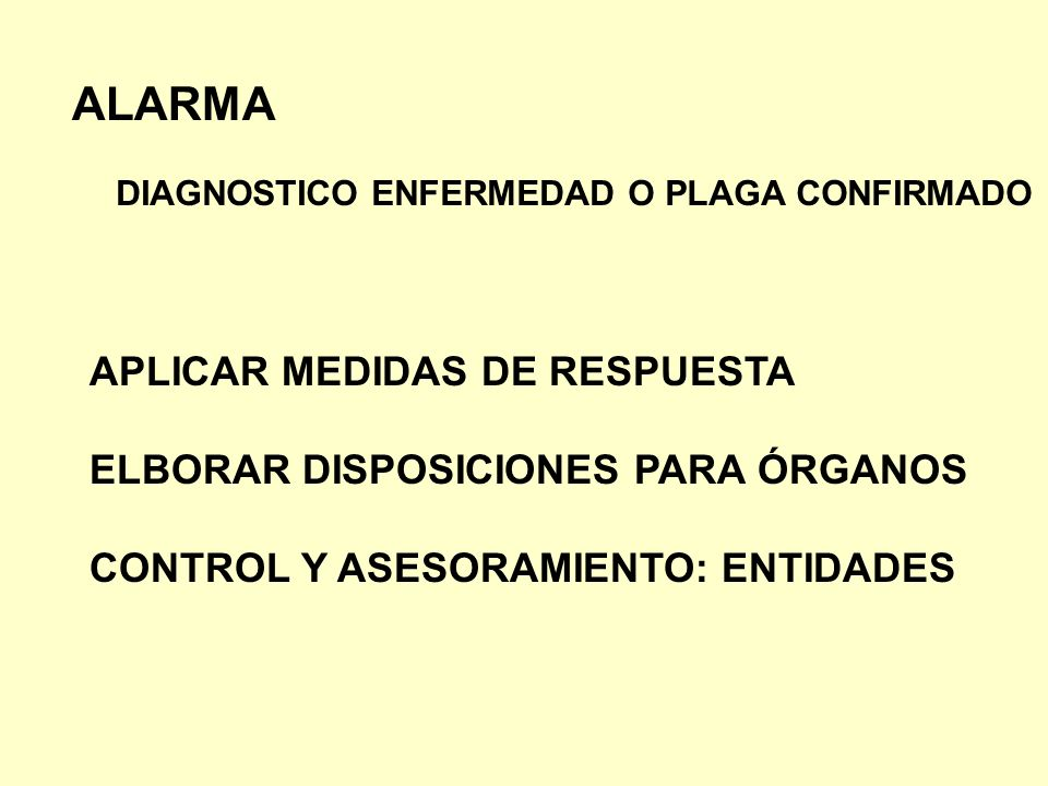 ALARMA APLICAR MEDIDAS DE RESPUESTA ELBORAR DISPOSICIONES PARA ÓRGANOS
