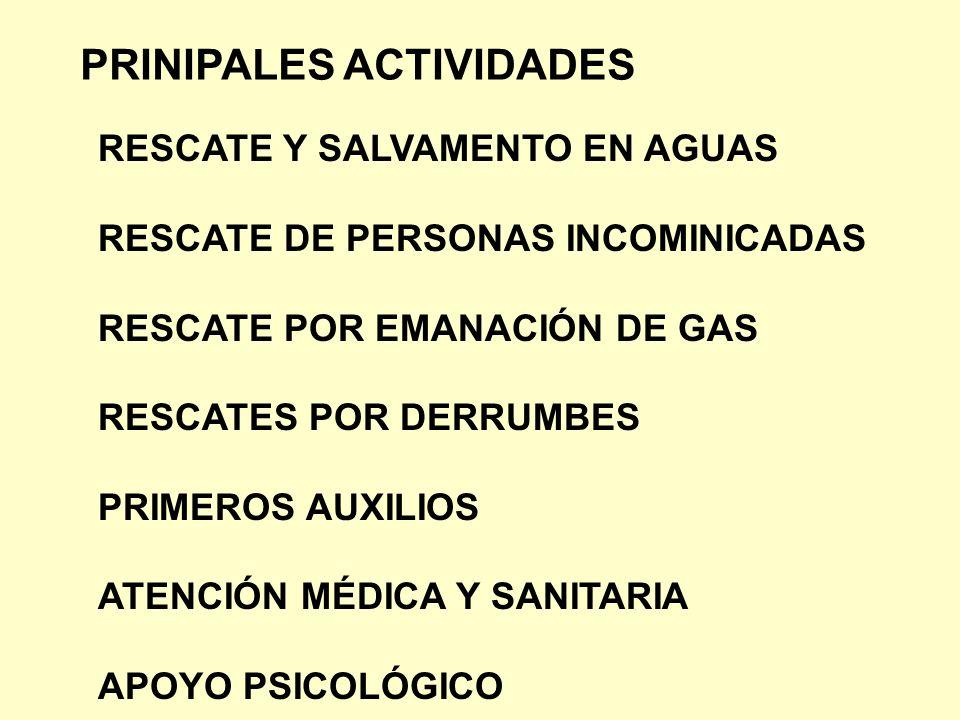 PRINIPALES ACTIVIDADES