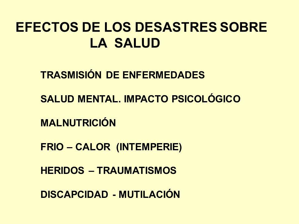 EFECTOS DE LOS DESASTRES SOBRE