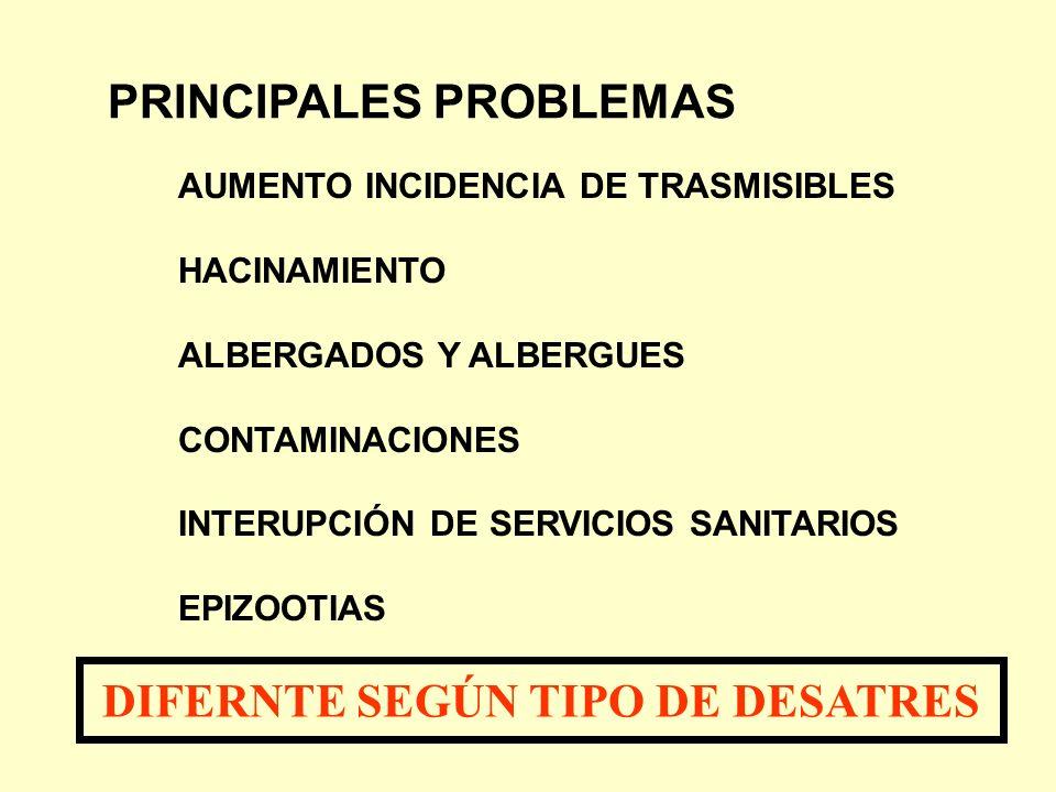 DIFERNTE SEGÚN TIPO DE DESATRES