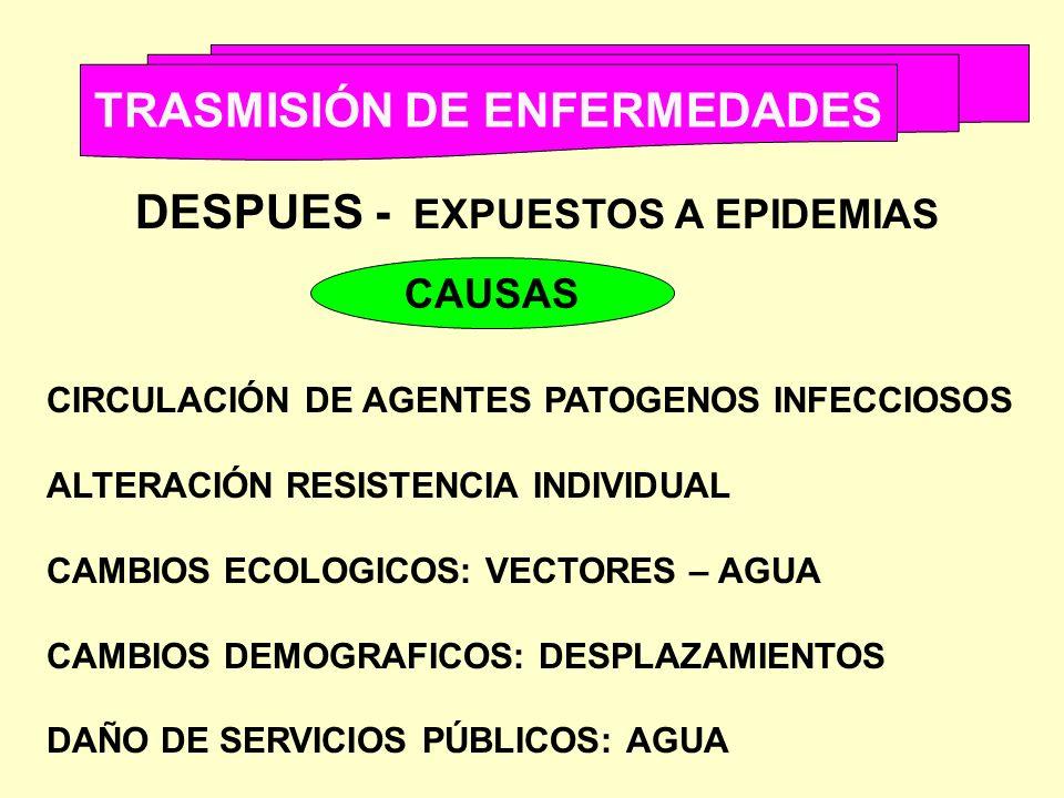 TRASMISIÓN DE ENFERMEDADES