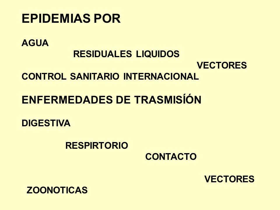 EPIDEMIAS POR ENFERMEDADES DE TRASMISÍÓN AGUA RESIDUALES LIQUIDOS