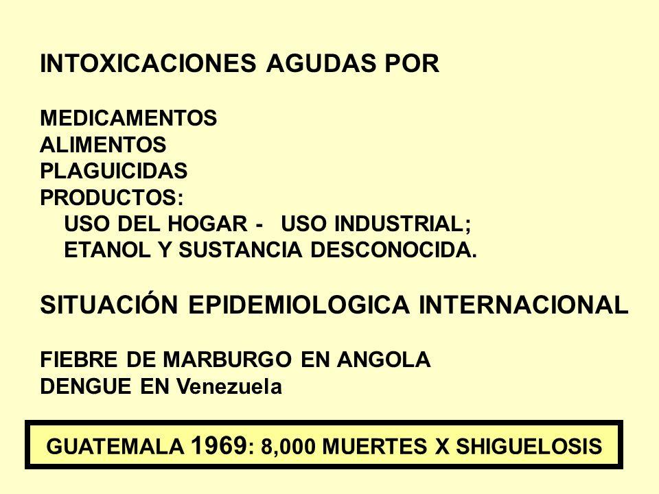 GUATEMALA 1969: 8,000 MUERTES X SHIGUELOSIS