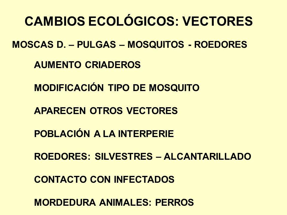 CAMBIOS ECOLÓGICOS: VECTORES