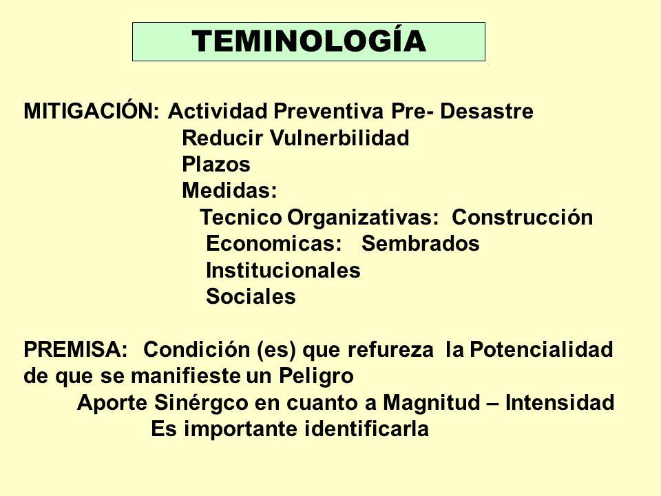 TEMINOLOGÍA MITIGACIÓN: Actividad Preventiva Pre- Desastre