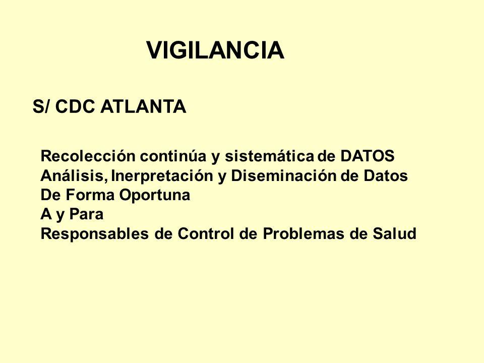 VIGILANCIA S/ CDC ATLANTA Recolección continúa y sistemática de DATOS