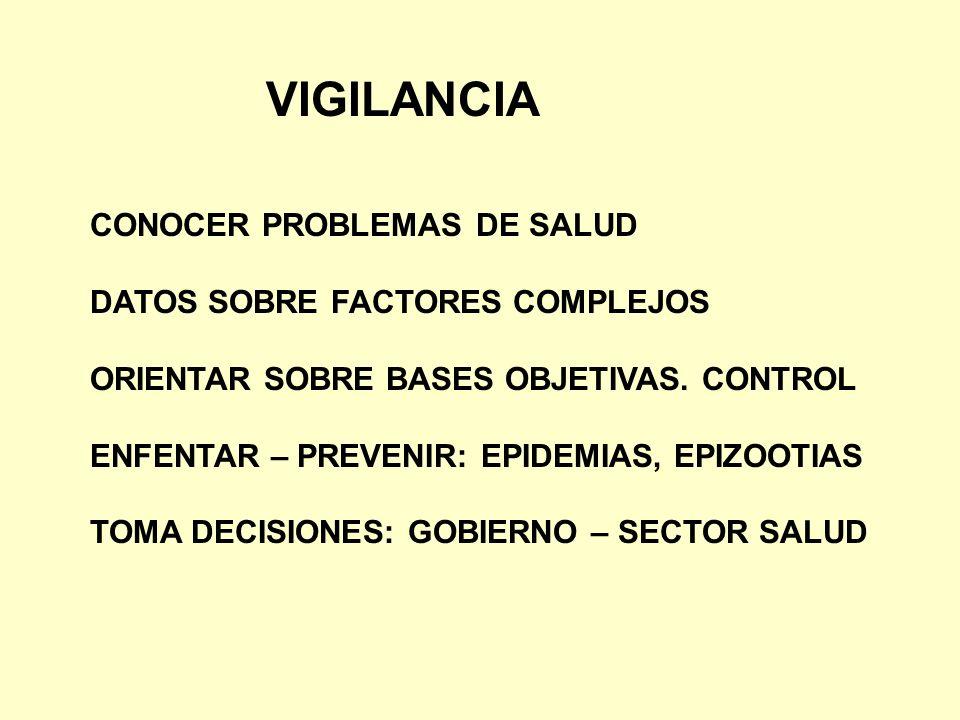 VIGILANCIA CONOCER PROBLEMAS DE SALUD DATOS SOBRE FACTORES COMPLEJOS