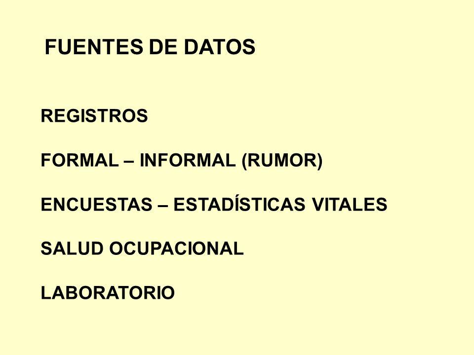 FUENTES DE DATOS REGISTROS FORMAL – INFORMAL (RUMOR)